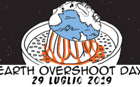 overshoot day
